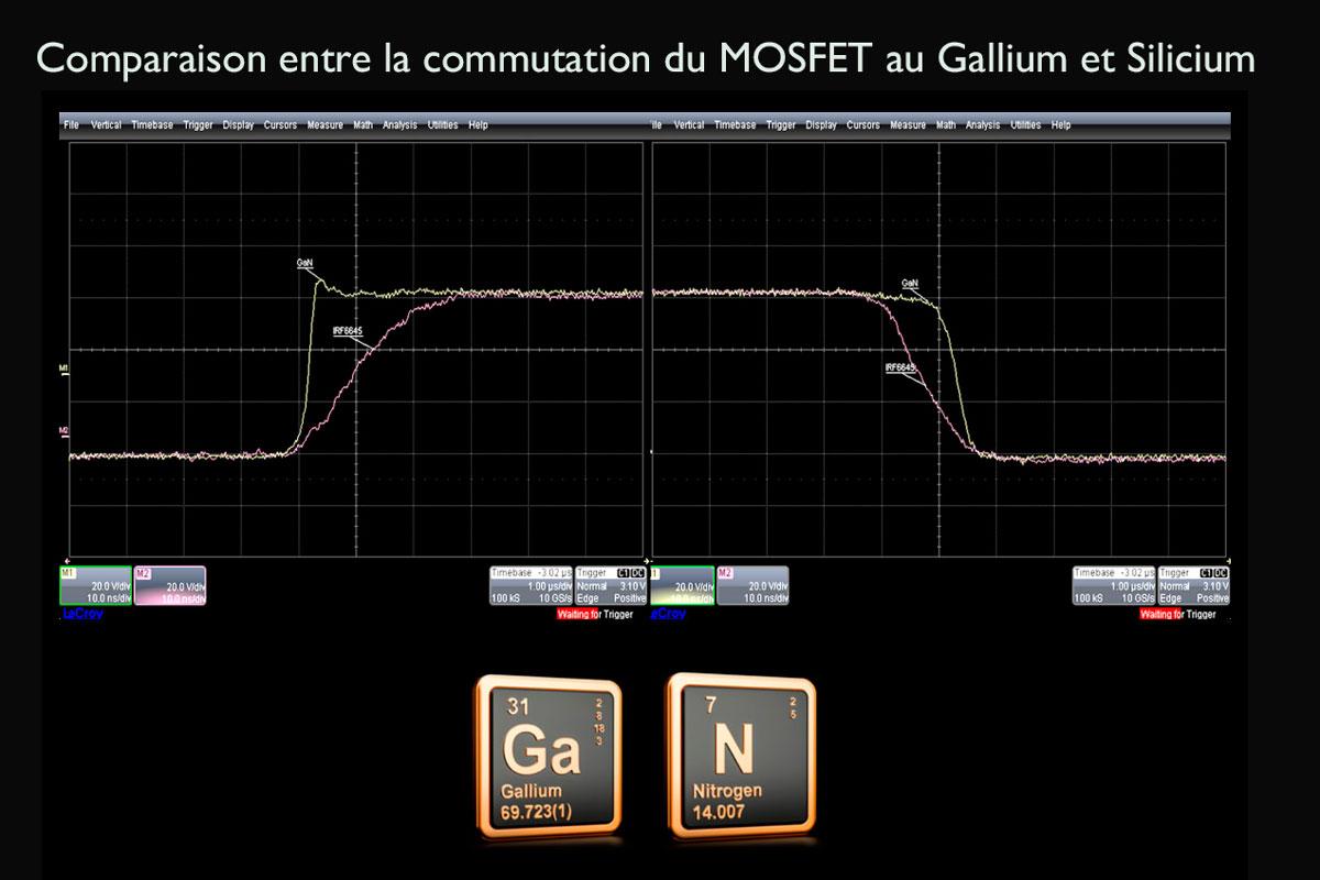 6---Comparaison-entre-la-commutation-du-MOSFET-au-Gallium-et-Silicium